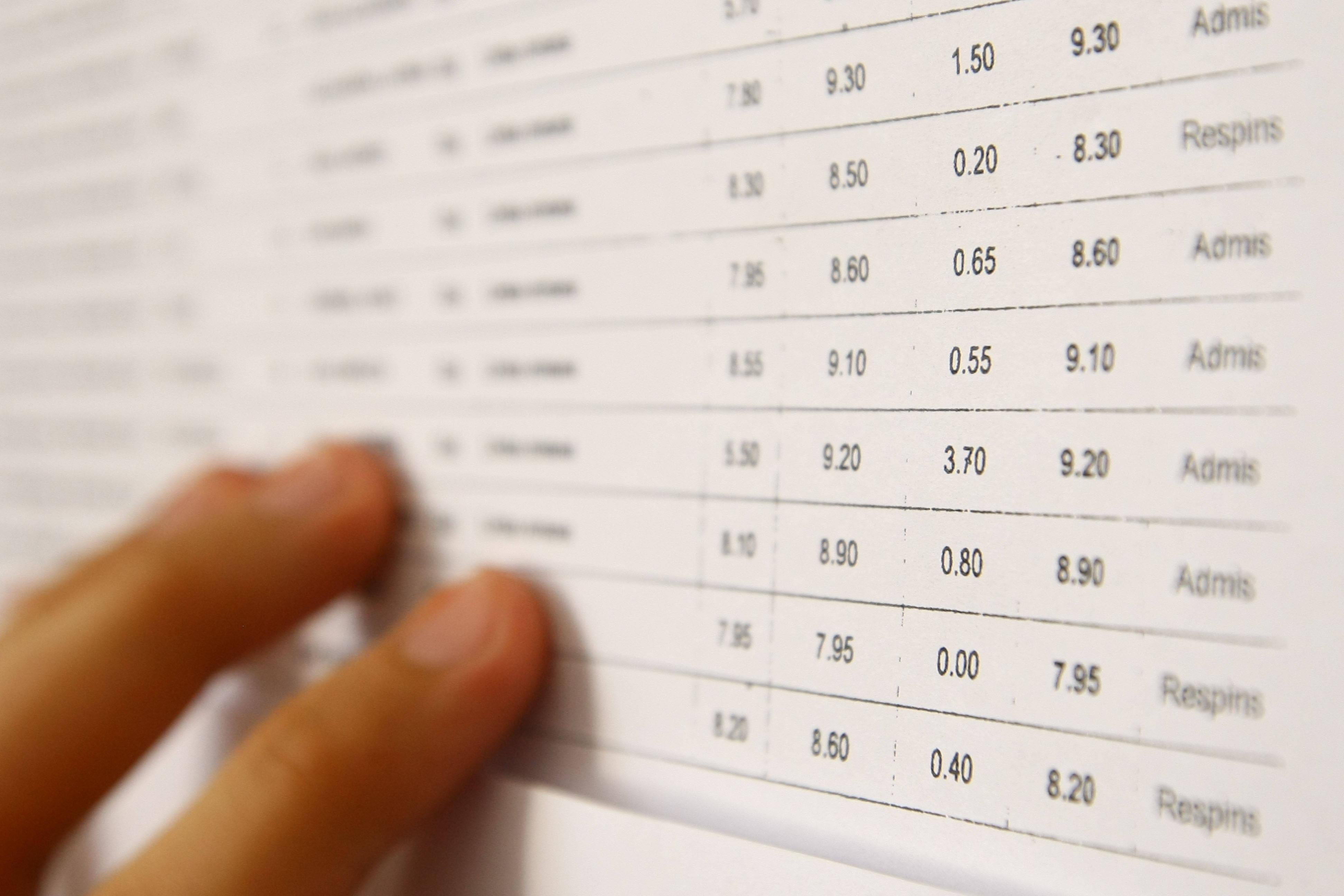 Cerere pentru contestație la Evaluarea Națională 2019 (Capacitate). Cum se depune contestația. Descarcă formularul aici