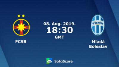 Live Stream Online FCSB – Mlada Boleslav pe Pro TV – Preliminarii Europa League