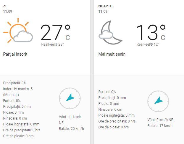 Prognoza meteo pentru azi, 11 septembrie