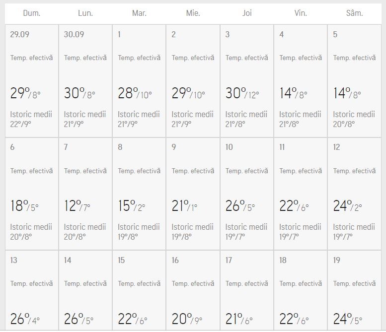 Prognoza meteo ANM pentru marți, 22 octombrie: gradele scad sub pragul înghețului