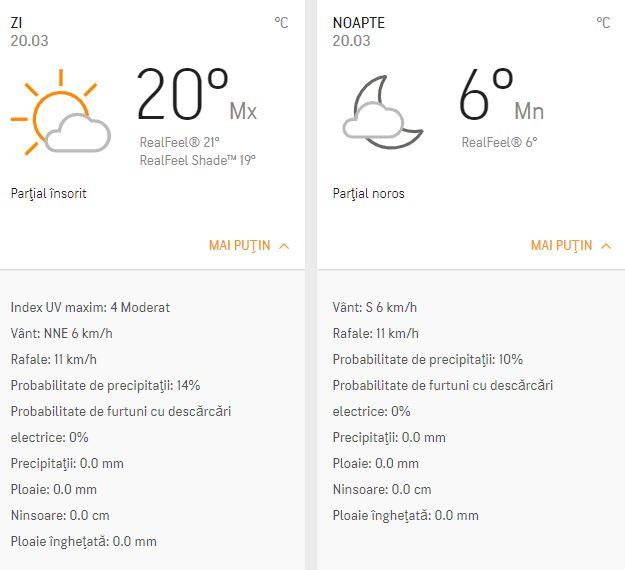 Prognoza meteo ANM pentru vineri, 20 martie
