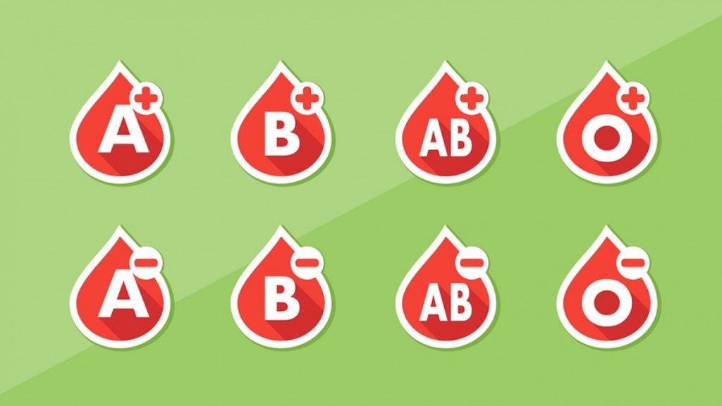 Cele 8 grupe de sânge cu Rh.