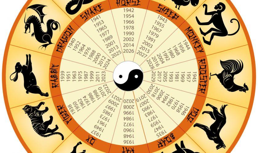 Horoscop chinezesc martie 2021. Zodiile care vor avea o lună profitabilă