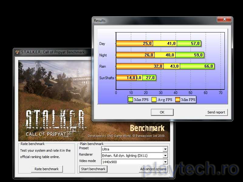 Stalker COP: Ultra 5750-Rezoluție 1440x900, MSAA 0x, Tassellation OFF
