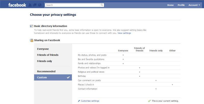 Facebook Places: chiar vrei asta?