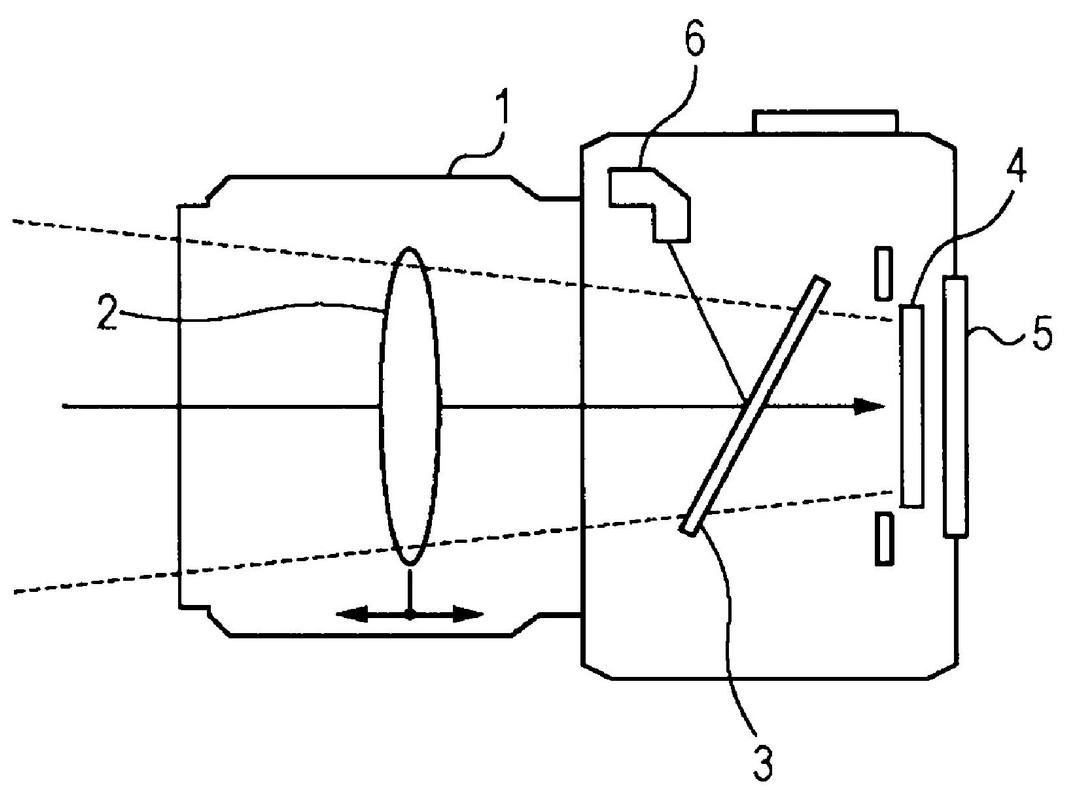 Sony vrea camere mici cu oglinda translucida
