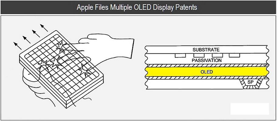 Apple asteapta cateva patente pentru tehnologie OLED