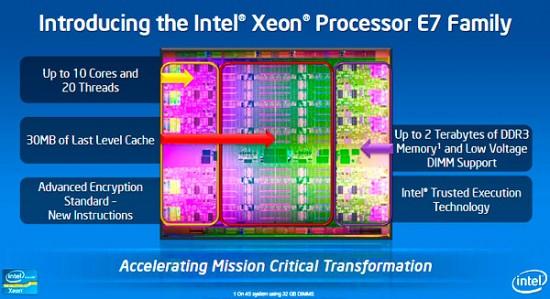 procesoare, Intel, Xeon, Xeon E7, 10-core, Hyper Threading, lansare