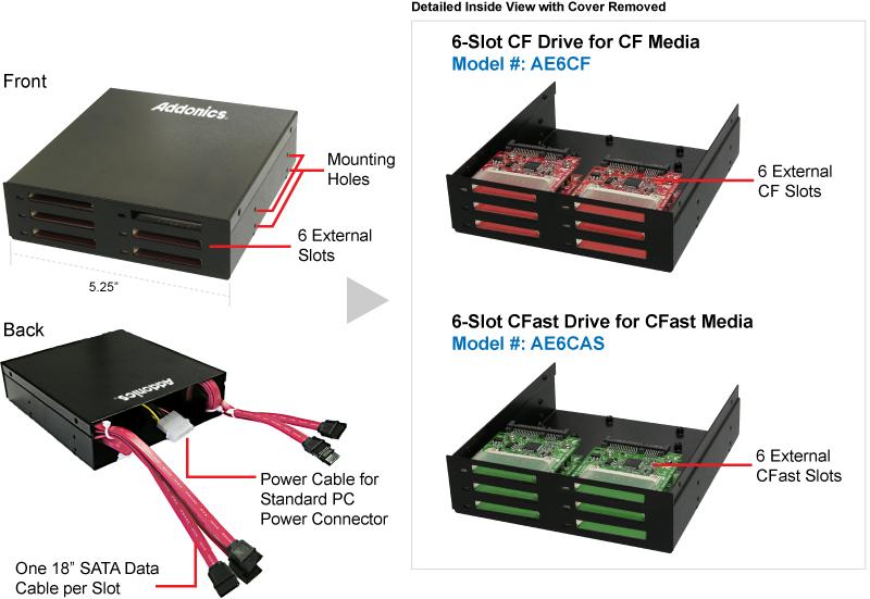 Pofta de SSD