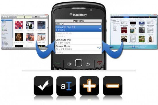 telefoane mobile, Google, PushLife, sincronizare continut, Android, Blackberry, iTunes, Windows Media Player, achizitie