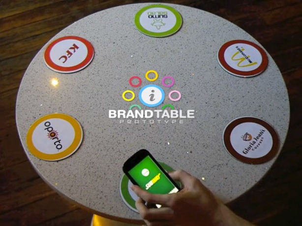 brand-table