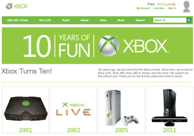 microsoft-xbox-turns-x-years-old-today-celebrates-decade-of-con
