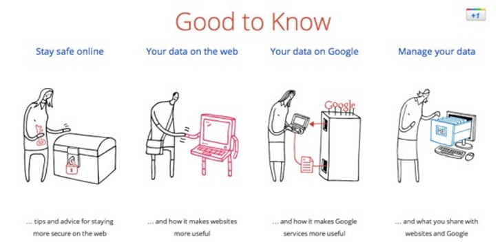 Google Good To Know