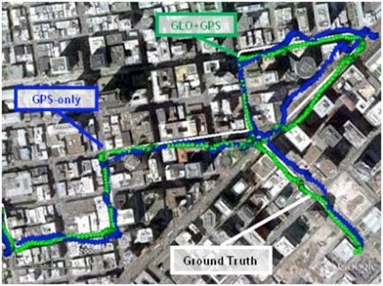 GPS rusesc pe smartphone-urile SONY cu Snapdragon