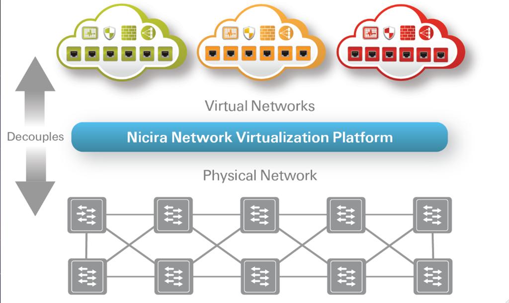Cloud-ul dintr-o ferma de servere = o aplicatie software portabila?