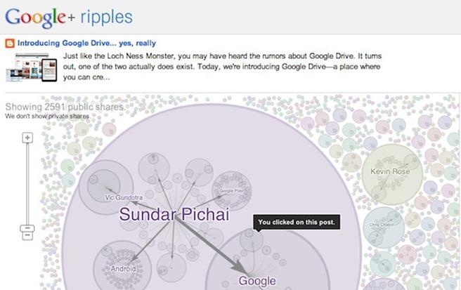 google-ripples-google-drive
