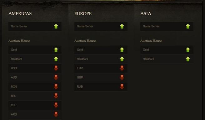 Diablo 3 status servere