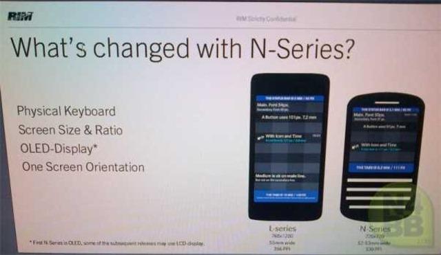 Zvonuri – Specificatiile primelor terminale BlackBerry 10 au ajuns pe net