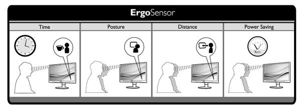 Philips Ergo Sensor