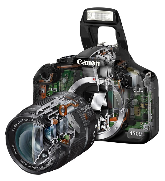 Canon ne arata cum este construita o camera foto