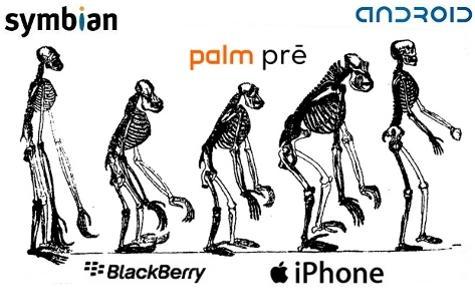 Evolutia Smartphone
