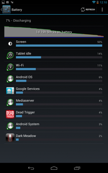 Google Nexus 7 Battery