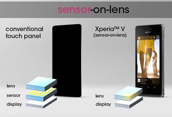 Sony creeaza un nou ecran sensibil la atingere