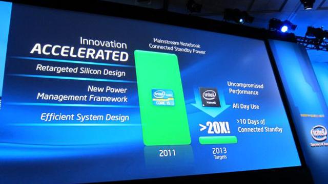 Viitorul Intel Haswell ingrijoreaza producatorii de placi de baza