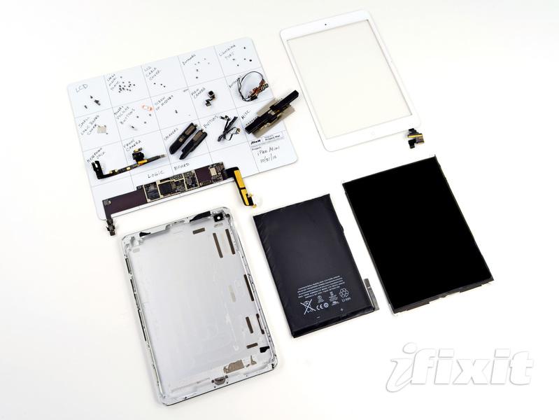 iPad Mini facut bucati