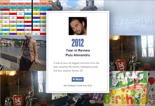 2012 Facebook Year in Review
