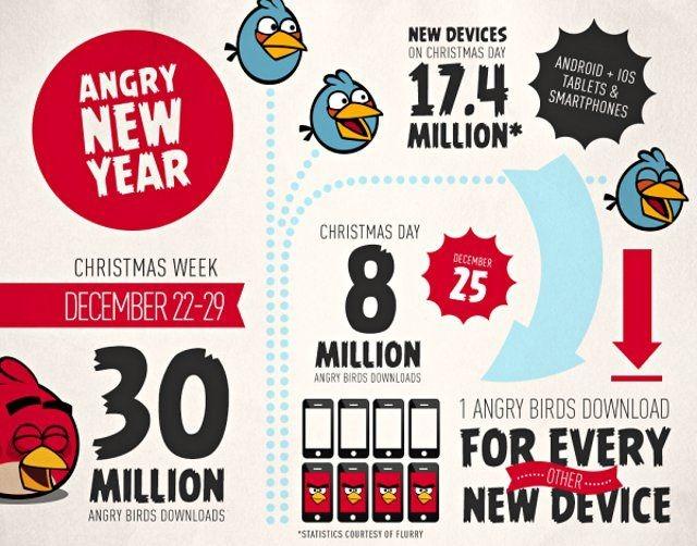 Angry Birds face din nou istorie