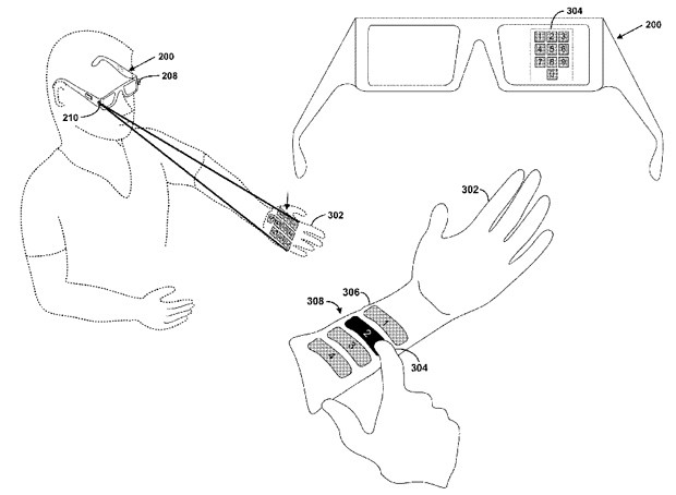 Laser Control Google Project Glass