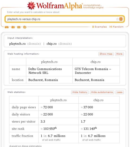 Wolfram Alpha tips comparatie website
