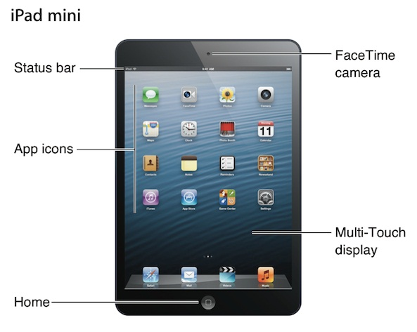 iPad Mini Meniu