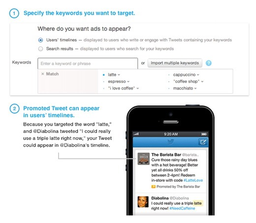 ads reclame twitter keyword