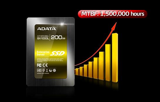 Adata anunta SX1000L – SSD-uri pentru segmentul de business