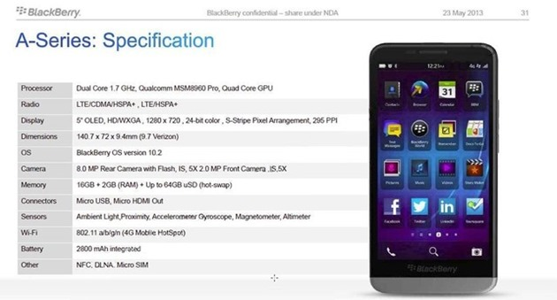 blackberry a10 specificatii
