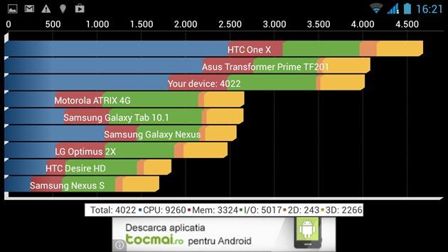 AllView V1 Viper Dual SIM review quadrant standard