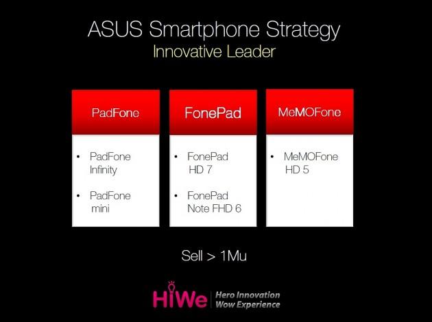 Plan Asus_smartphone
