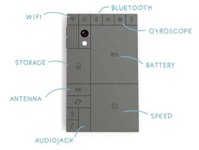 Phonebloks: Smartphone-ul viitorului suporta upgrade [+VIDEO]