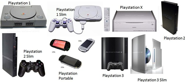 Sony PS PSX PS2 PlayStation istorie
