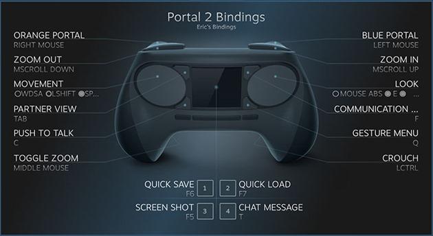 Steam Controller portal 2 bindings