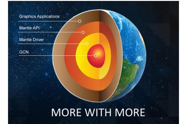 Trei noi producatori de jocuri adopta API-ul AMD Mantle