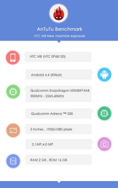 HTC M8 ajunge din greşeală pe internet cu specificaţii complete
