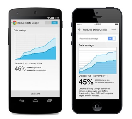 google chrome mobile apps internet compression