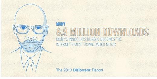 Cel mai popular torrent din 2013 nu ţine de piraterie
