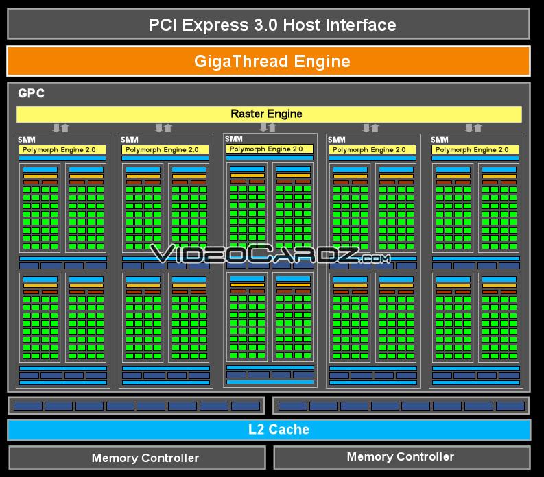 GPU-ul Nvidia GM107 este prezentat în detaliu