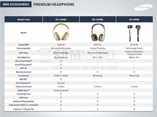 casti samsung-premium-headphones prosumer