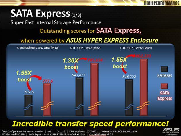 ASUS Hyper Express 1