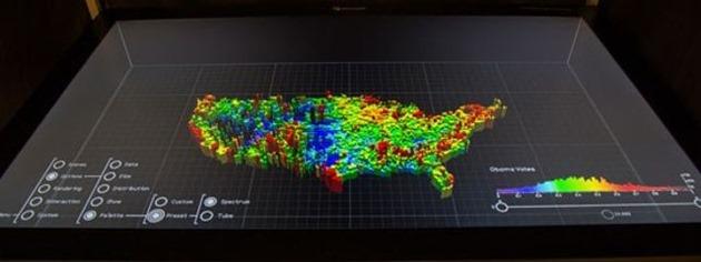 microsoft research   holograph-visualization